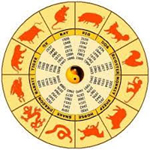 Astrologia Chinezeasc
